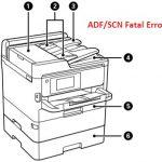 Epson-WF-C579R-C579Ra-C529R-ADF-image