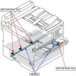 Epson-WF-C579R-C579Ra-C529R-Ink-error-code-list
