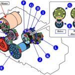 Epson-WF-C579R-C579Ra-C529Ra-Ink-system-mechanism-drive-path