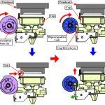 Epson-WF-C579R-C579Ra-C529Ra-Inksystem-mechanism-details