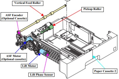 Epson-WF-C579R-C579Ra-C529Ra-Paper-Feed-mechanism-under.jpg